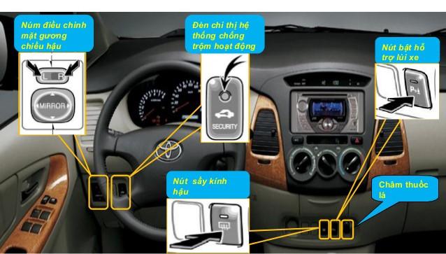 nút chức năng của ô tô chi tiet